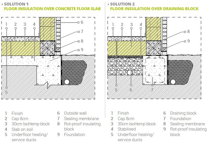 There Are Two Ways To Insulate A Floor Using Hempcrete Blocks